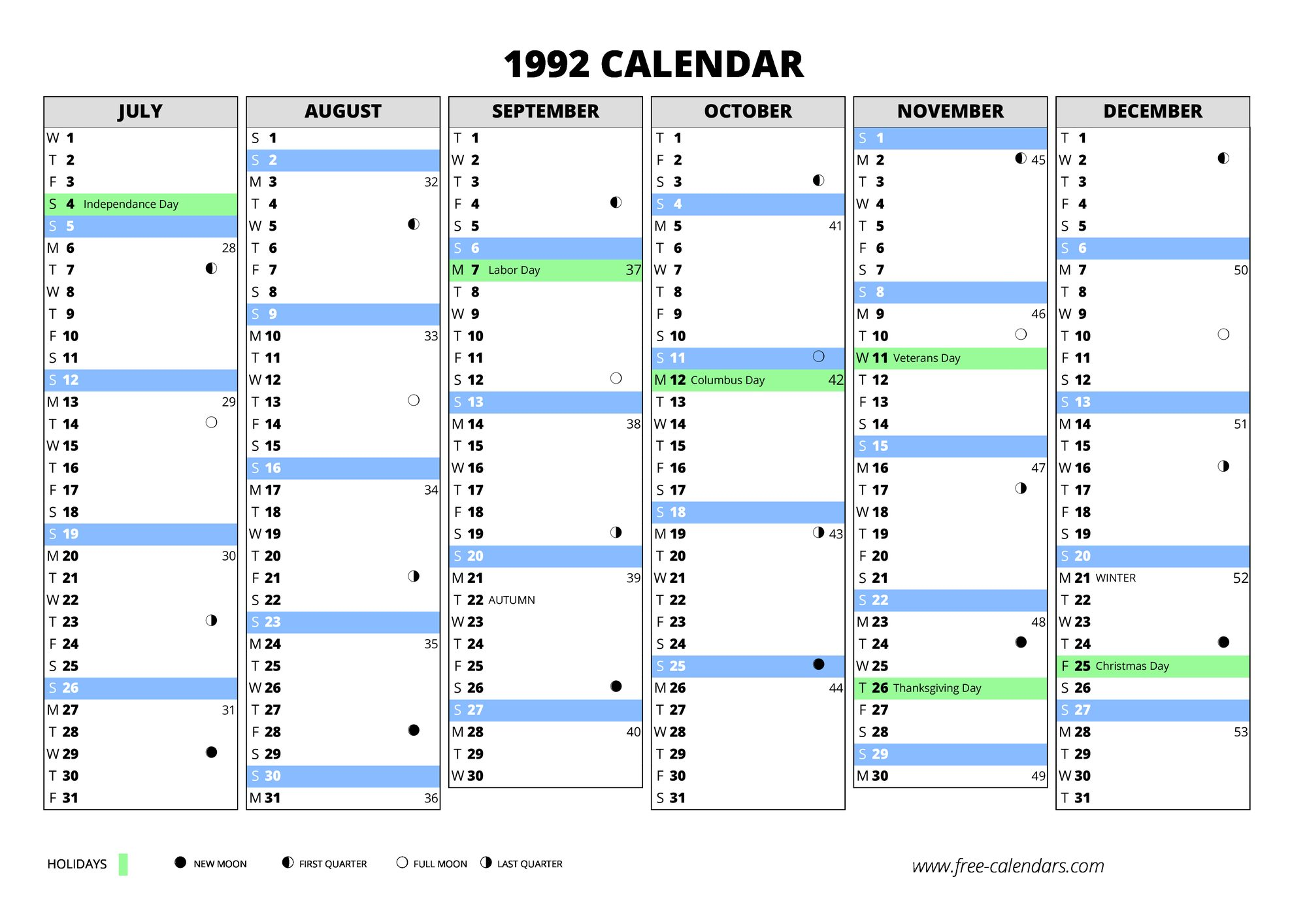 Excel 2000 Templates Excel Dashboard Templates How To